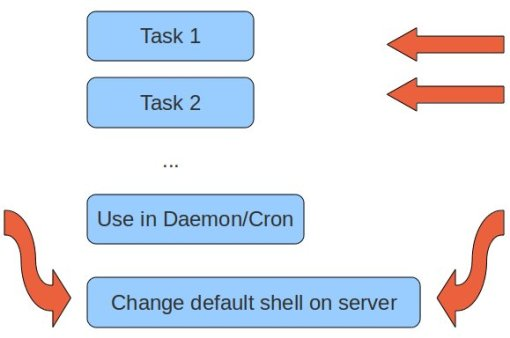 task1, task2, ..., use in daemon/cron